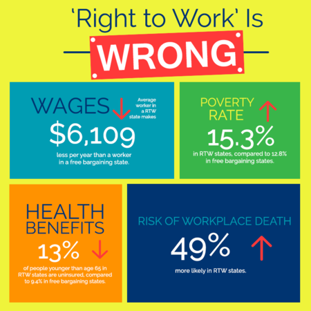 Right-to-Work-Is-Wrong_videolarge