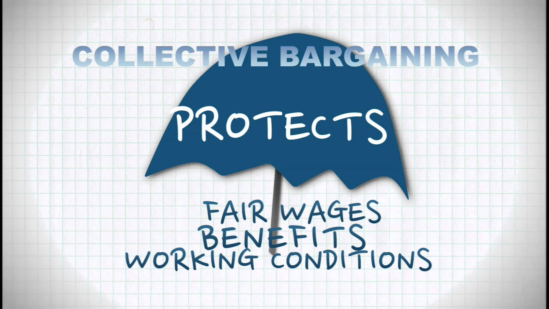 Help Protect Collective Bargaining In Ohio